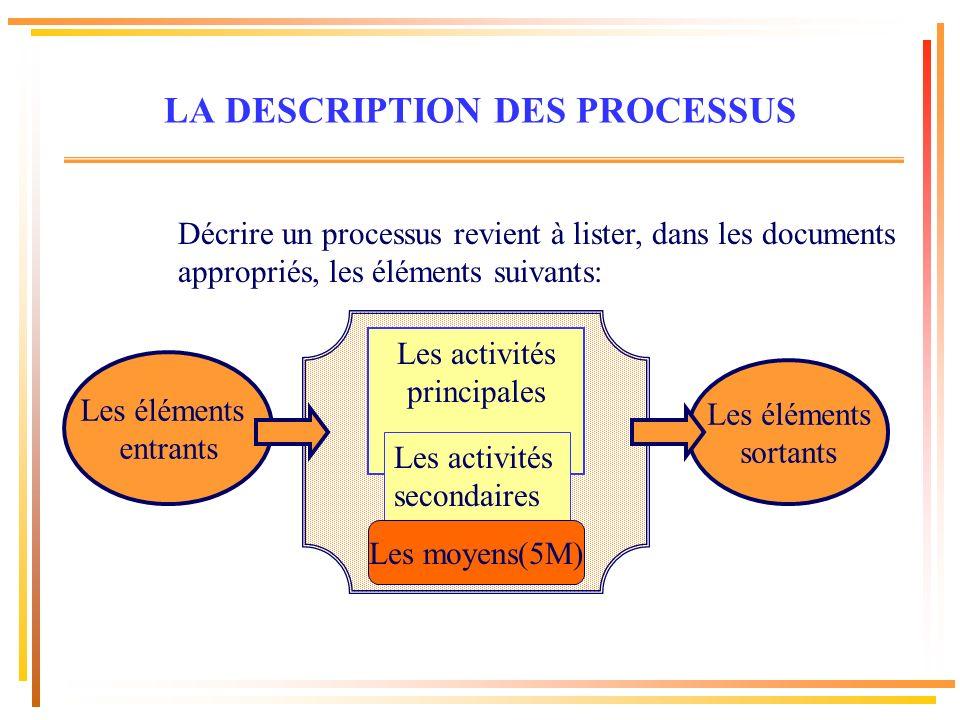 LA DESCRIPTION DES PROCESSUS