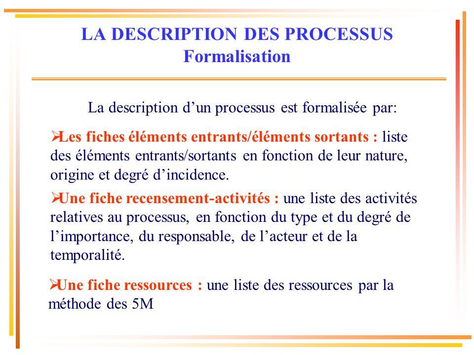 LA DESCRIPTION DES PROCESSUS Formalisation