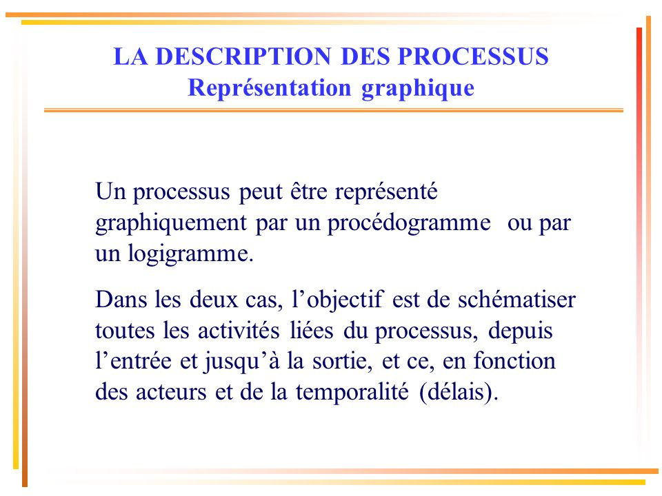 LA DESCRIPTION DES PROCESSUS Représentation graphique