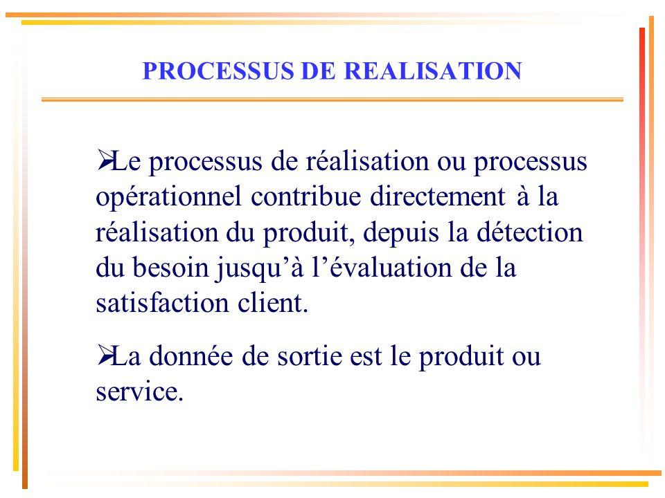 PROCESSUS DE REALISATION