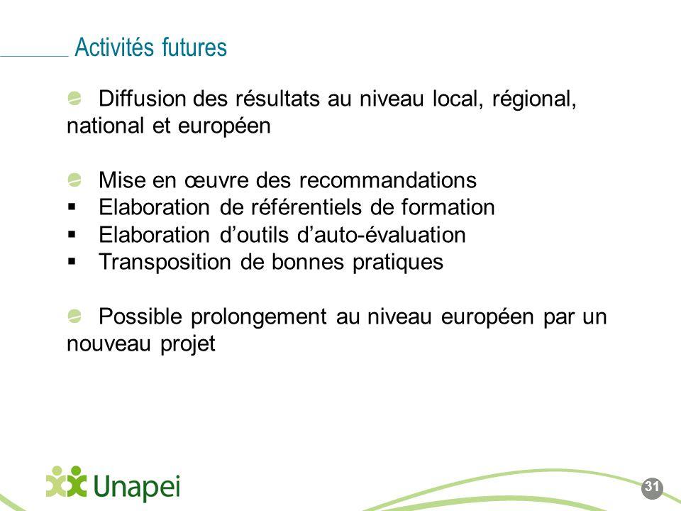 Activités futures Diffusion des résultats au niveau local, régional, national et européen. Mise en œuvre des recommandations.