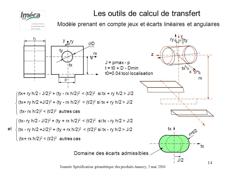 Les outils de calcul de transfert