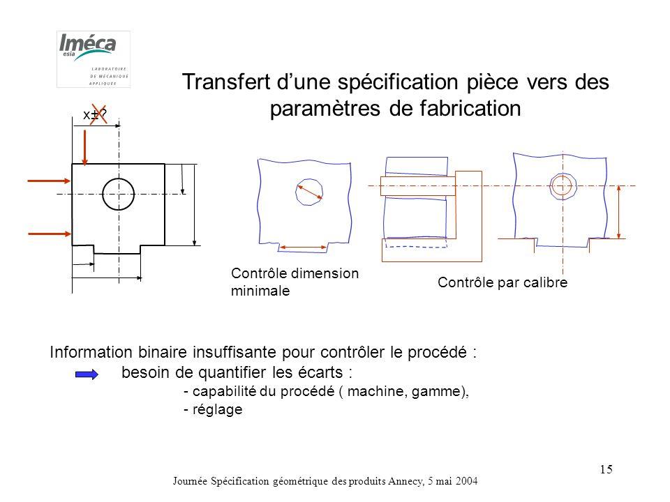 Transfert d'une spécification pièce vers des paramètres de fabrication