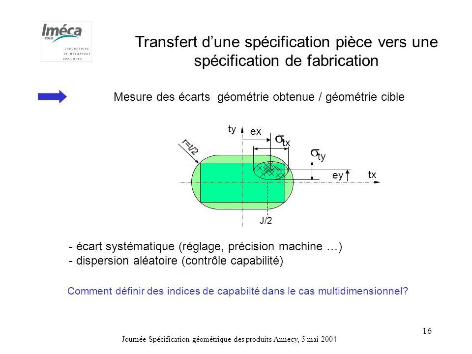 Transfert d'une spécification pièce vers une spécification de fabrication