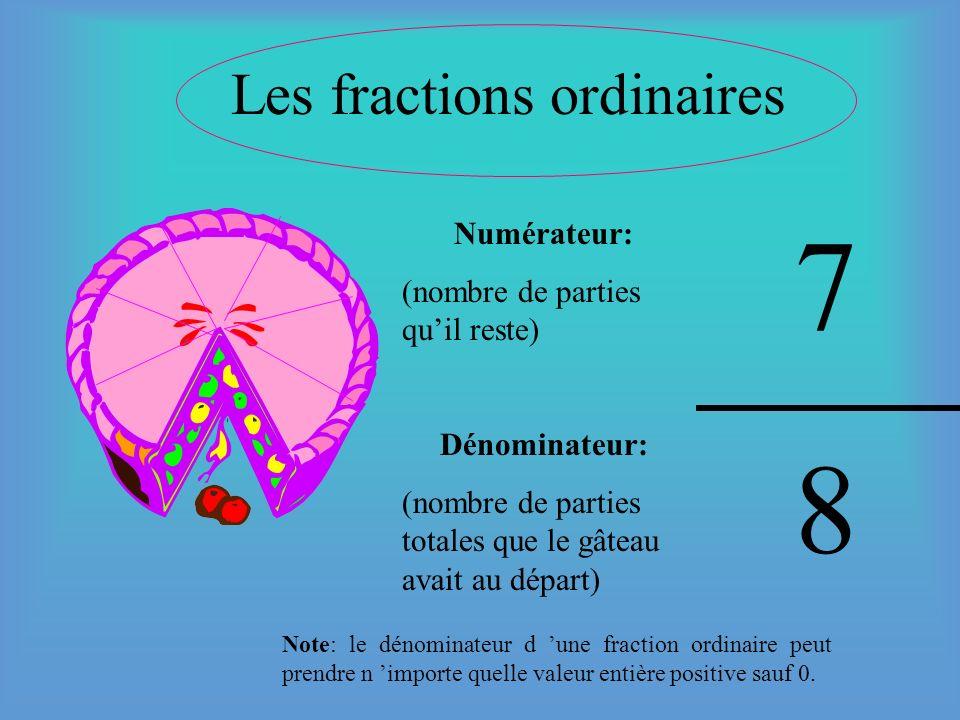 Les fractions ordinaires