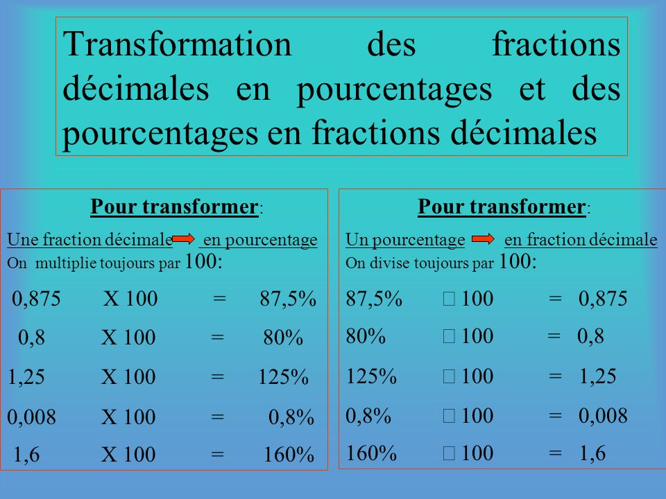 Transformation des fractions décimales en pourcentages et des pourcentages en fractions décimales