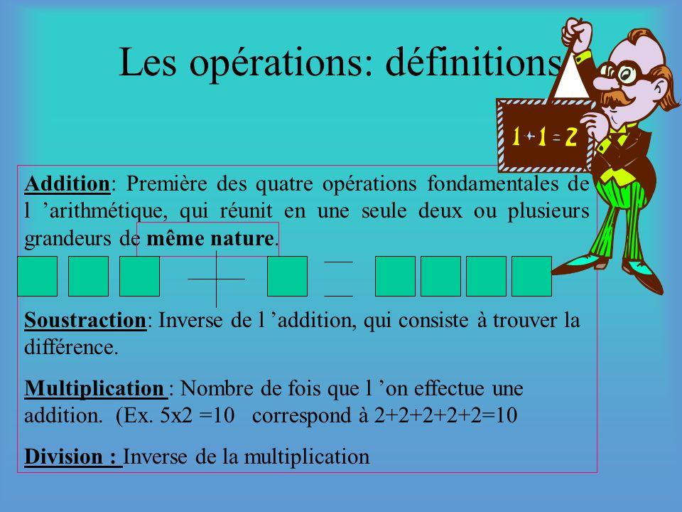 Les opérations: définitions