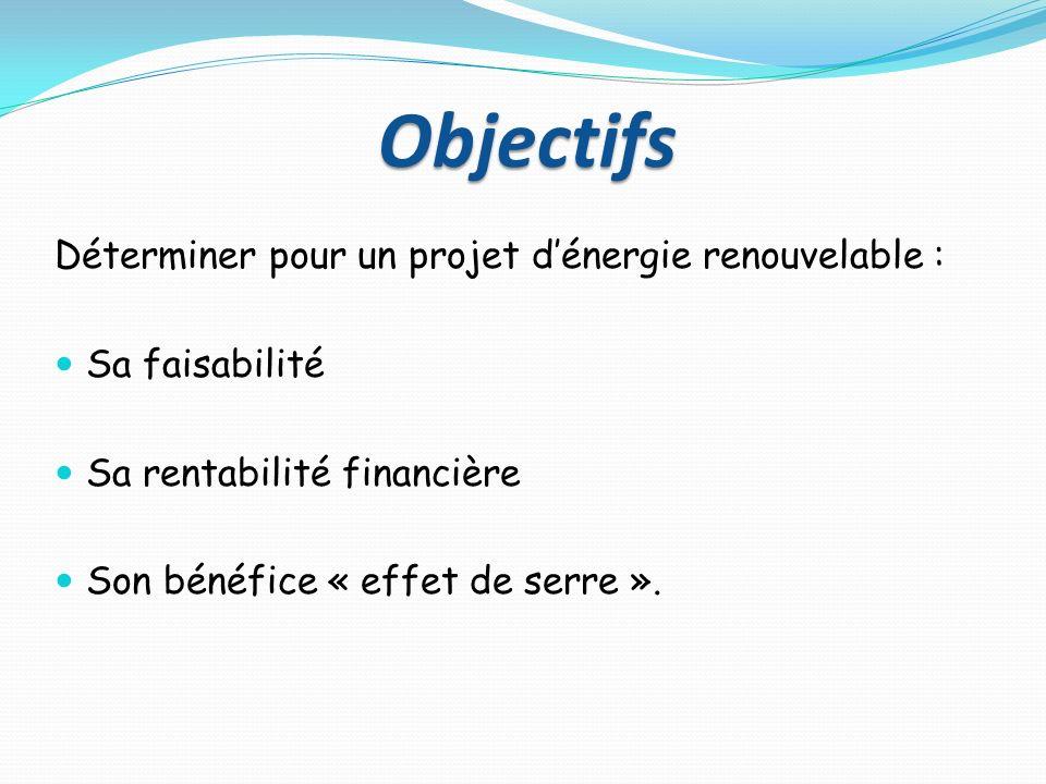 Objectifs Déterminer pour un projet d'énergie renouvelable :