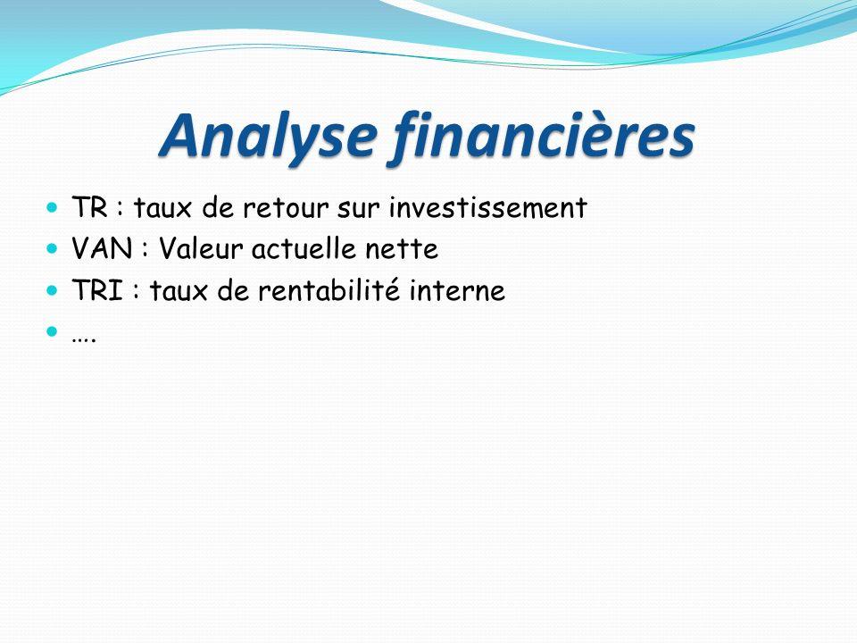 Analyse financières TR : taux de retour sur investissement