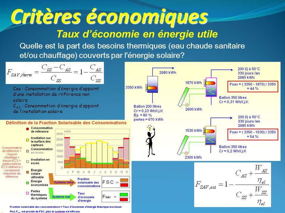 Taux d'économie en énergie utile