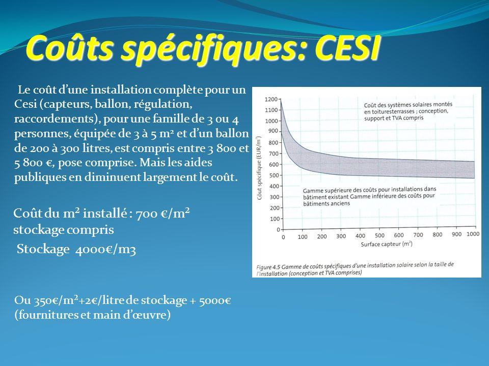 Coûts spécifiques: CESI