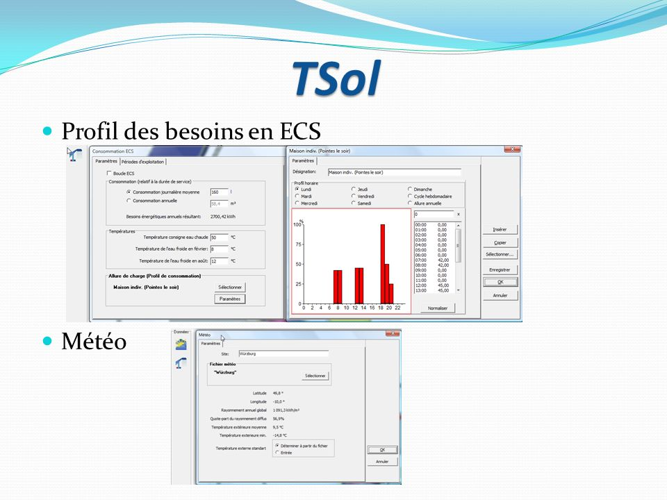 TSol Profil des besoins en ECS Météo