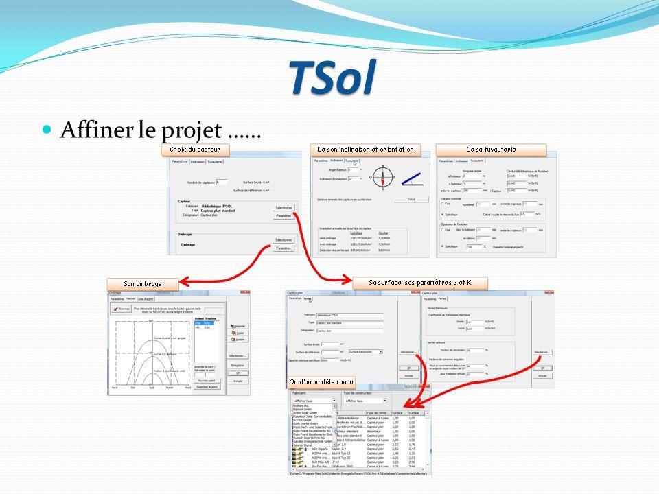 TSol Affiner le projet ……
