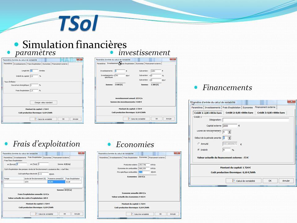 TSol Simulation financières paramètres investissements Financements