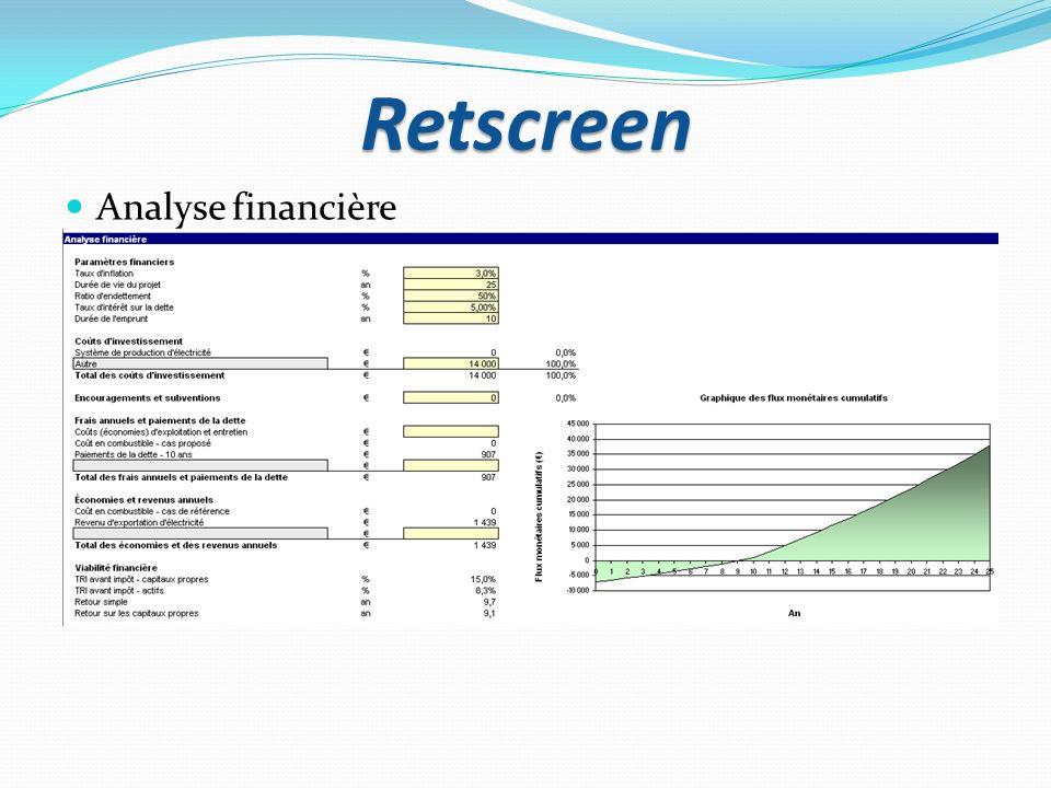 Retscreen Analyse financière