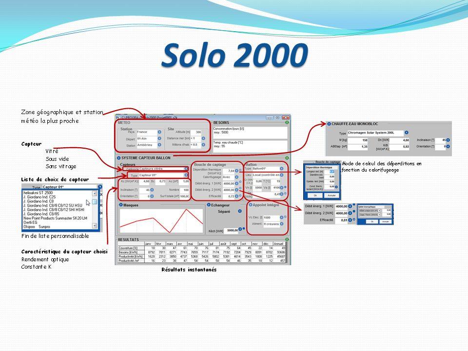 Solo 2000