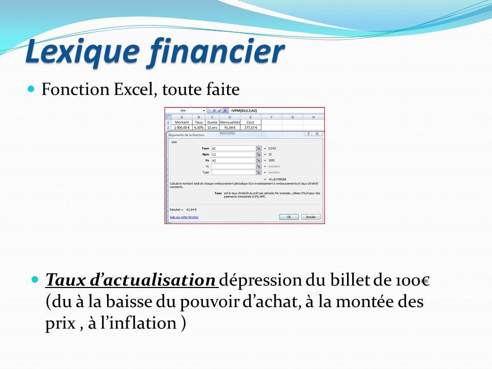 Lexique financier Fonction Excel, toute faite