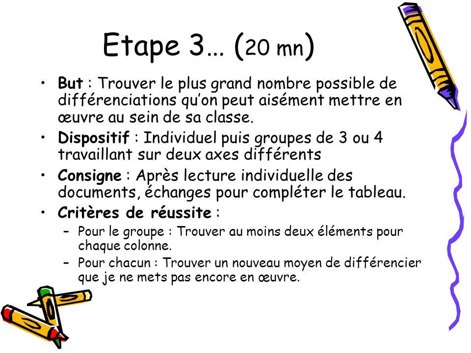 Etape 3… (20 mn) But : Trouver le plus grand nombre possible de différenciations qu'on peut aisément mettre en œuvre au sein de sa classe.