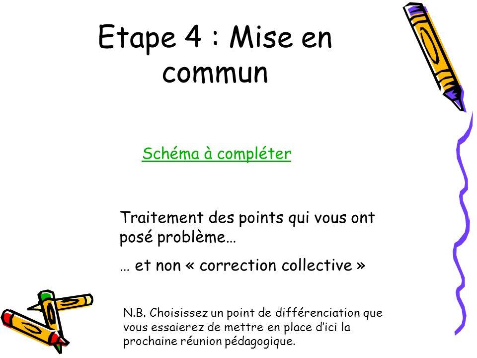 Etape 4 : Mise en commun Schéma à compléter