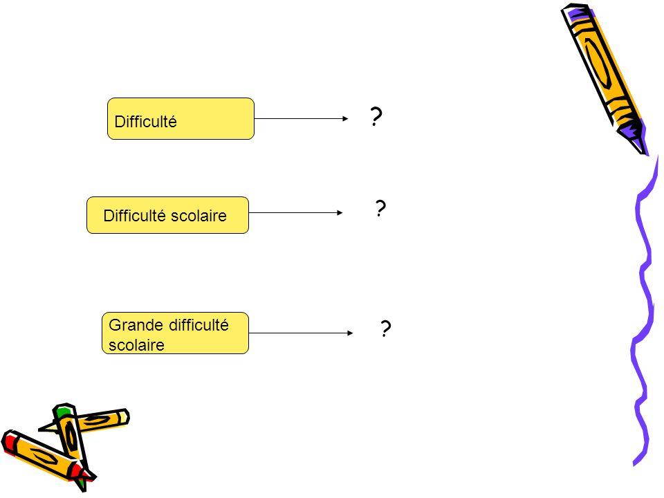 Difficulté Difficulté scolaire Grande difficulté scolaire