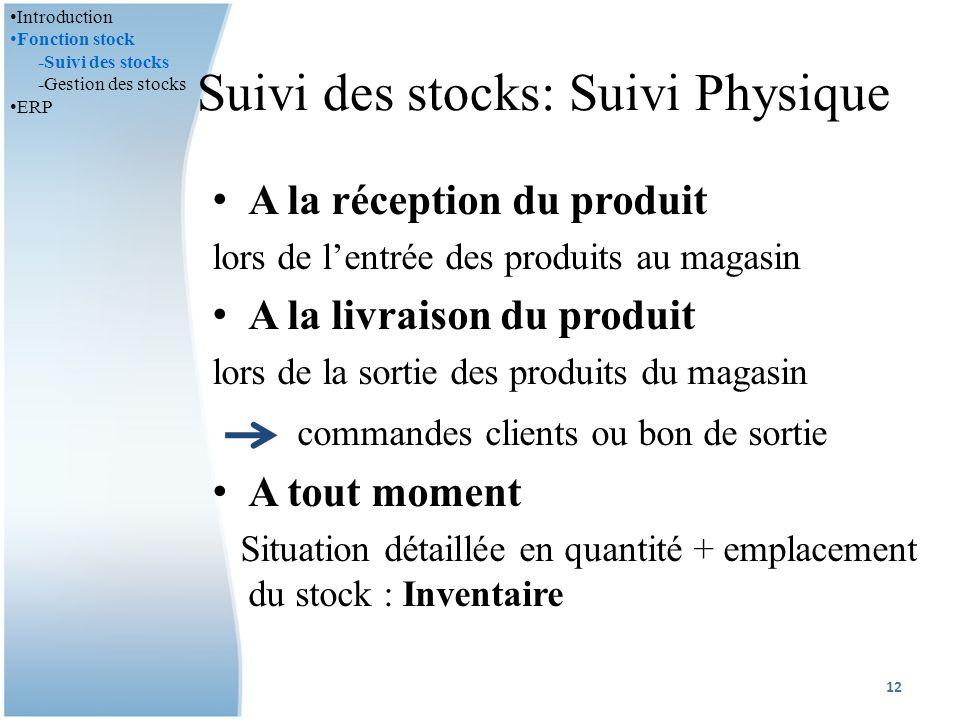 Suivi des stocks: Suivi Physique