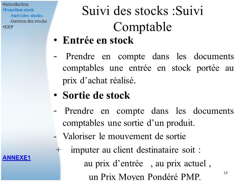 Suivi des stocks :Suivi Comptable