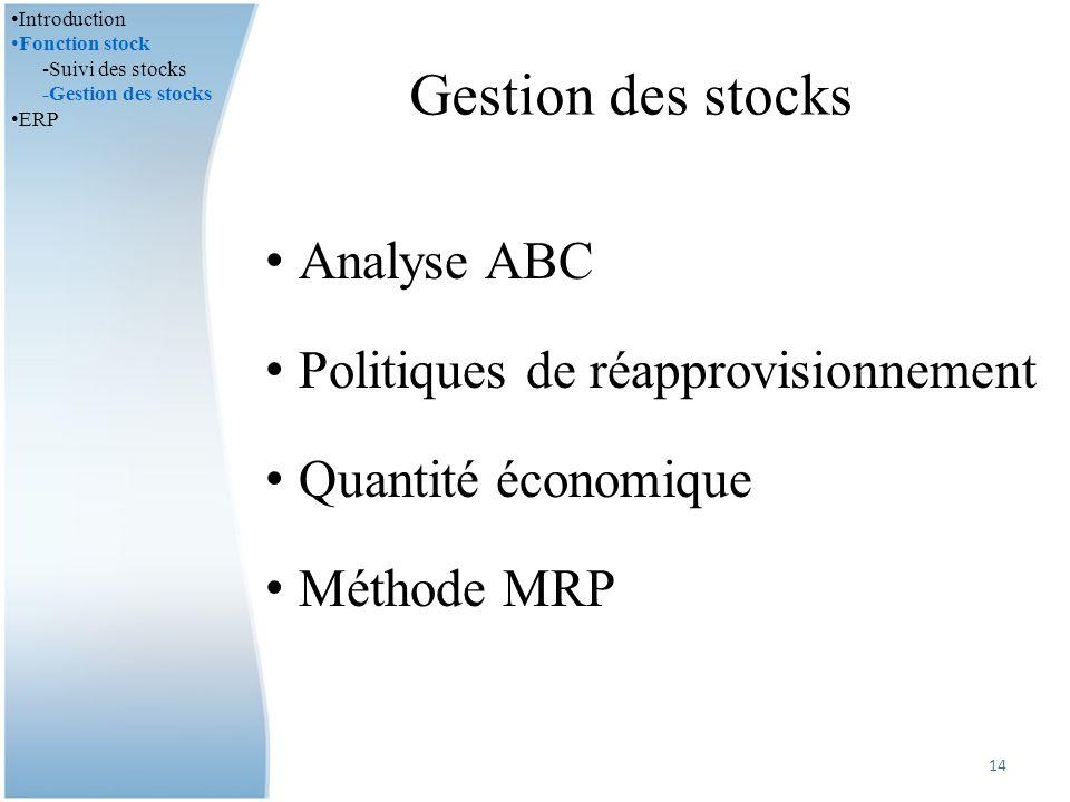 Gestion des stocks Analyse ABC Politiques de réapprovisionnement