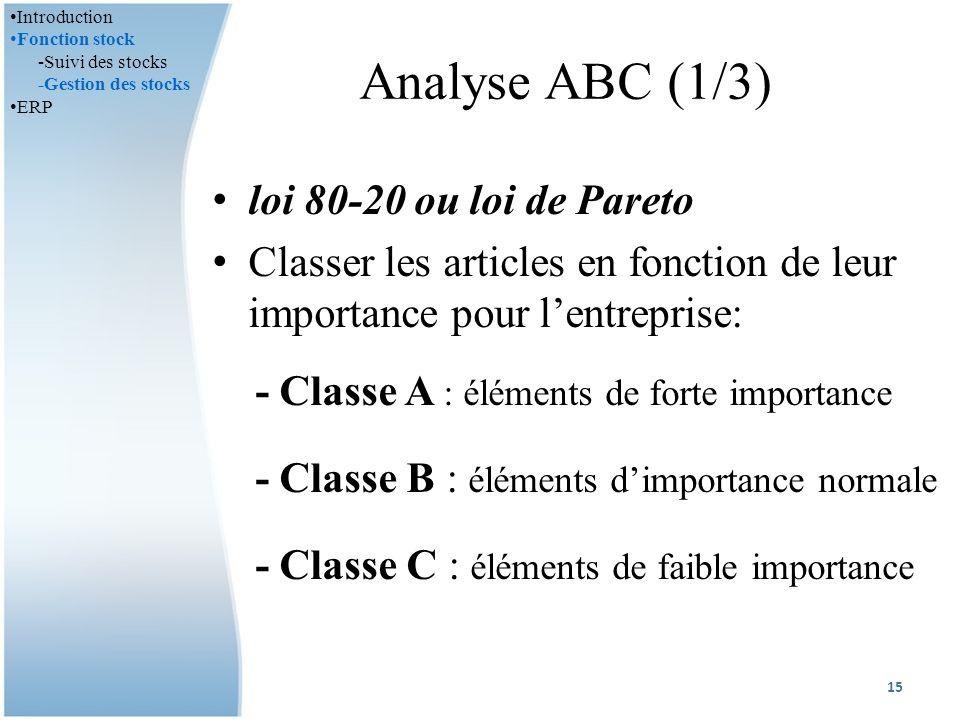 Analyse ABC (1/3) loi 80-20 ou loi de Pareto