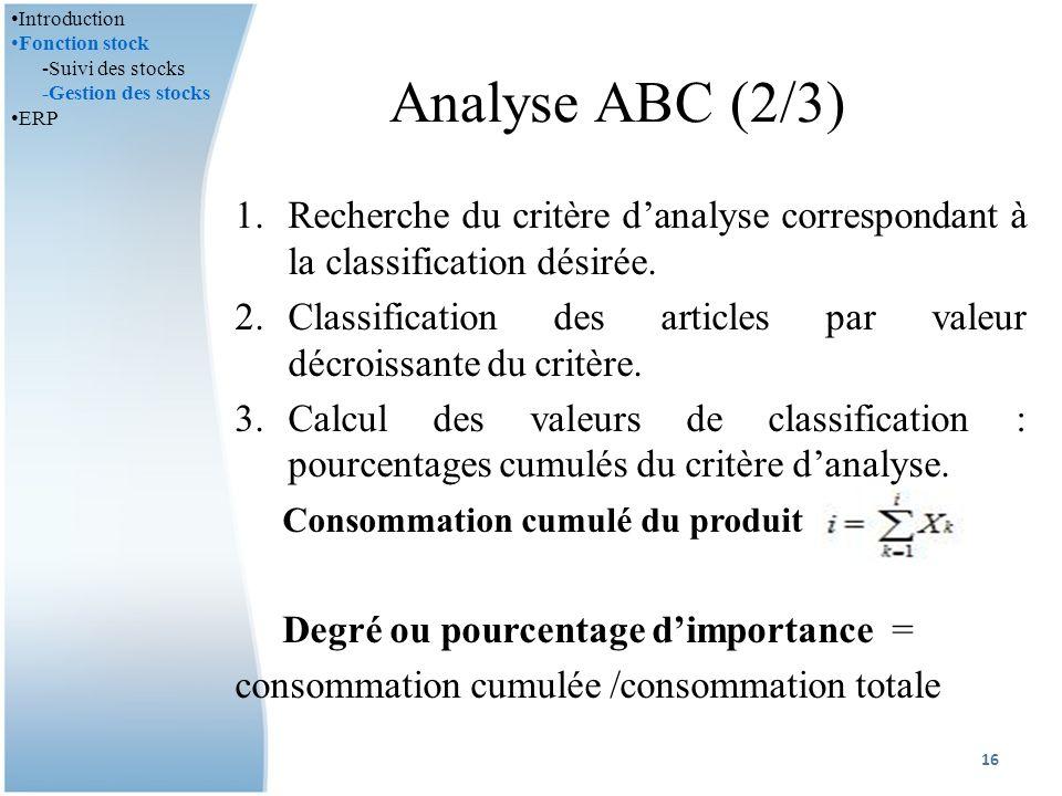 Introduction Fonction stock. -Suivi des stocks. -Gestion des stocks. ERP. Analyse ABC (2/3)