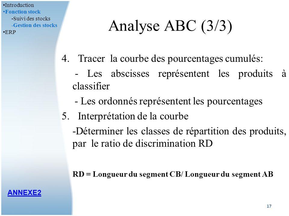Analyse ABC (3/3) Tracer la courbe des pourcentages cumulés: