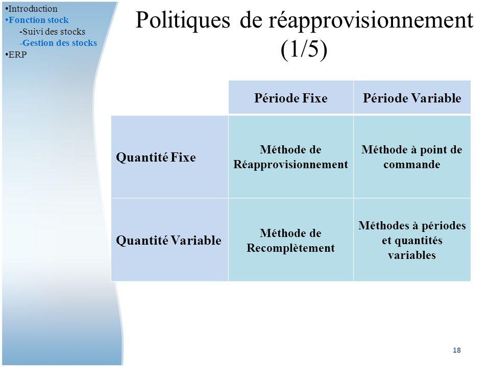 Politiques de réapprovisionnement (1/5)