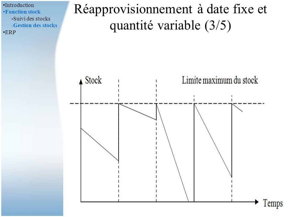 Réapprovisionnement à date fixe et quantité variable (3/5)