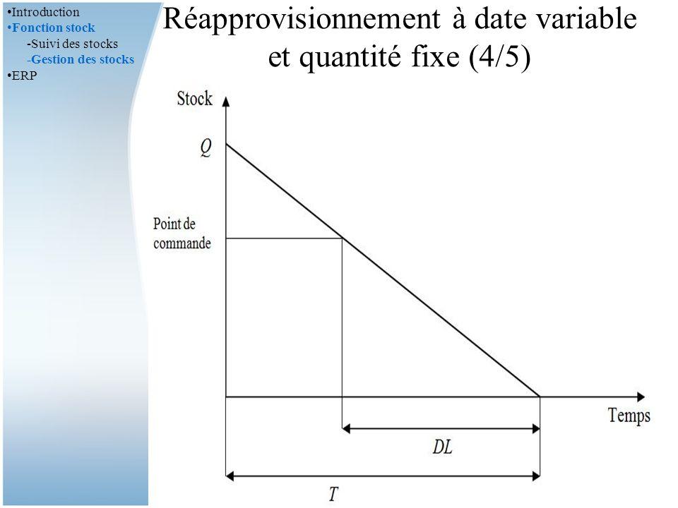Réapprovisionnement à date variable et quantité fixe (4/5)