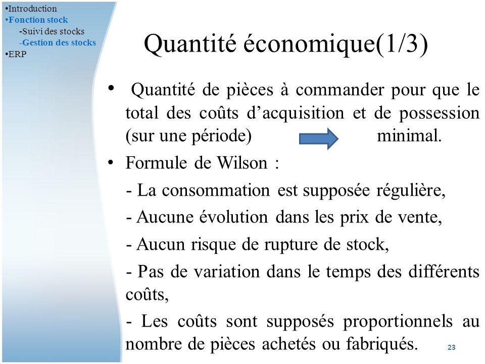 Quantité économique(1/3)