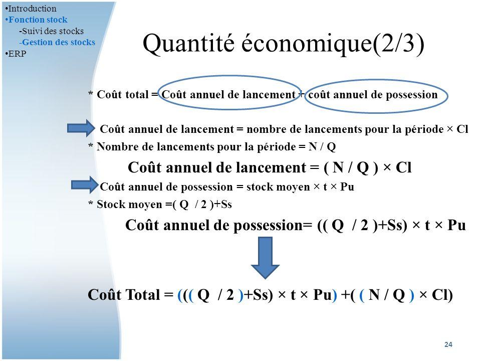 Quantité économique(2/3)