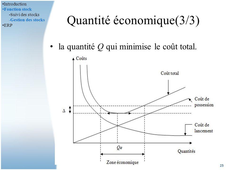 Quantité économique(3/3)