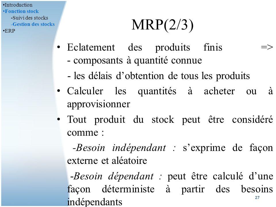 Introduction Fonction stock. -Suivi des stocks. -Gestion des stocks. ERP. MRP(2/3)