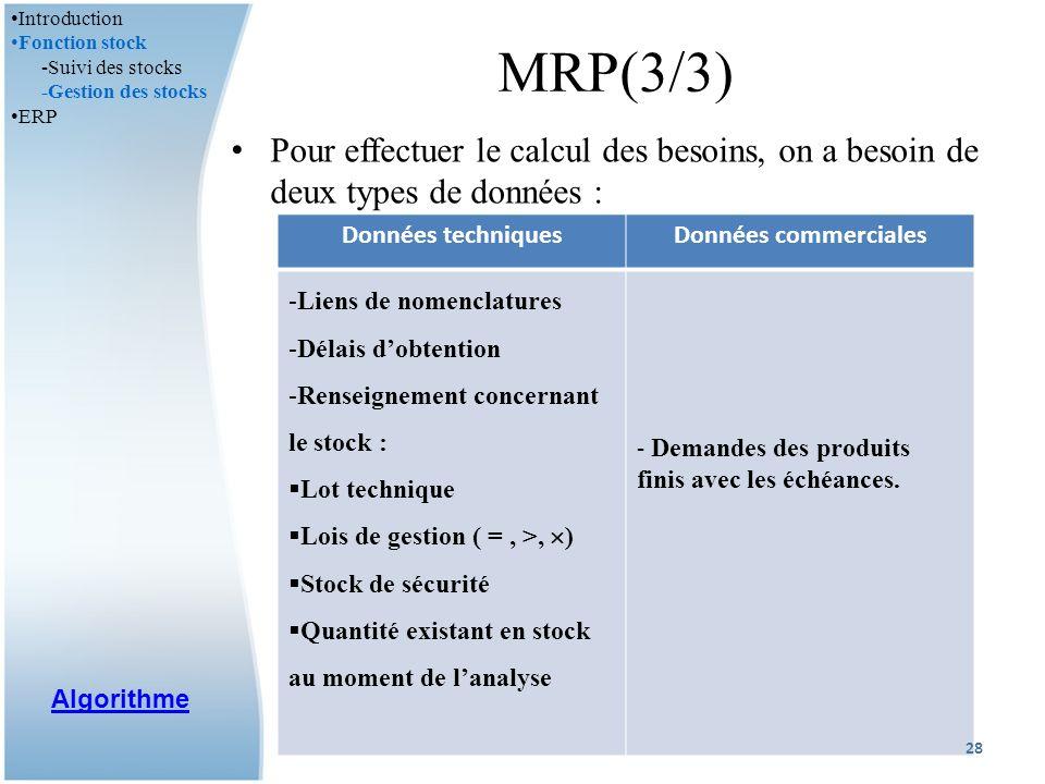 Introduction Fonction stock. -Suivi des stocks. -Gestion des stocks. ERP. MRP(3/3)