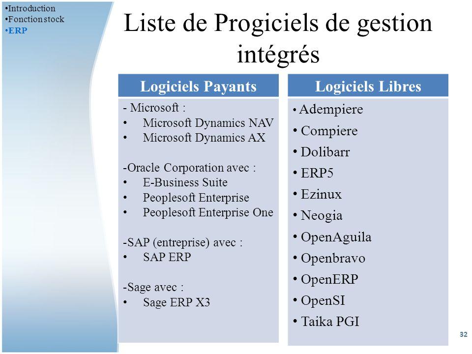 Liste de Progiciels de gestion intégrés