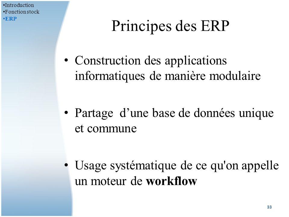 Introduction Fonction stock. ERP. Principes des ERP. Construction des applications informatiques de manière modulaire.