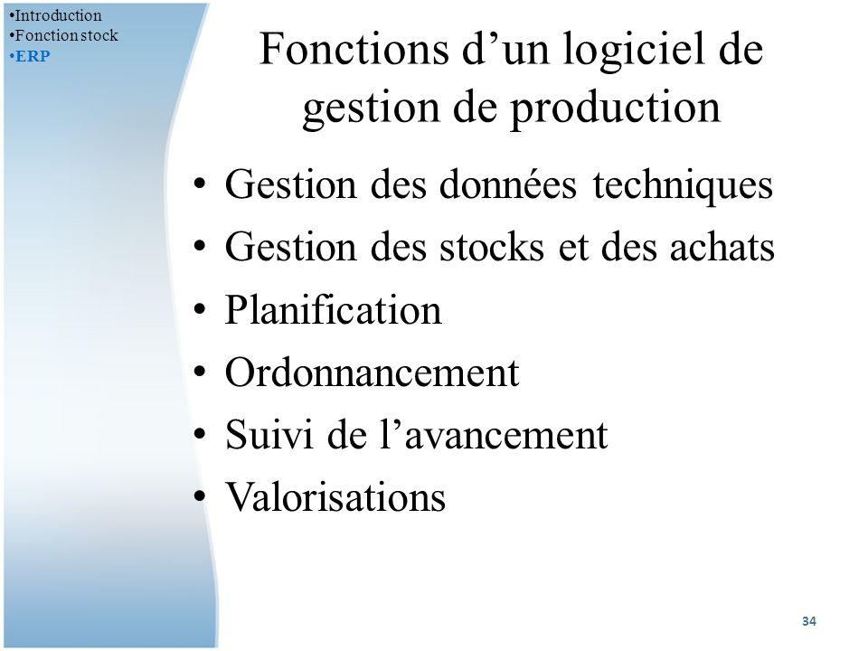 Fonctions d'un logiciel de gestion de production