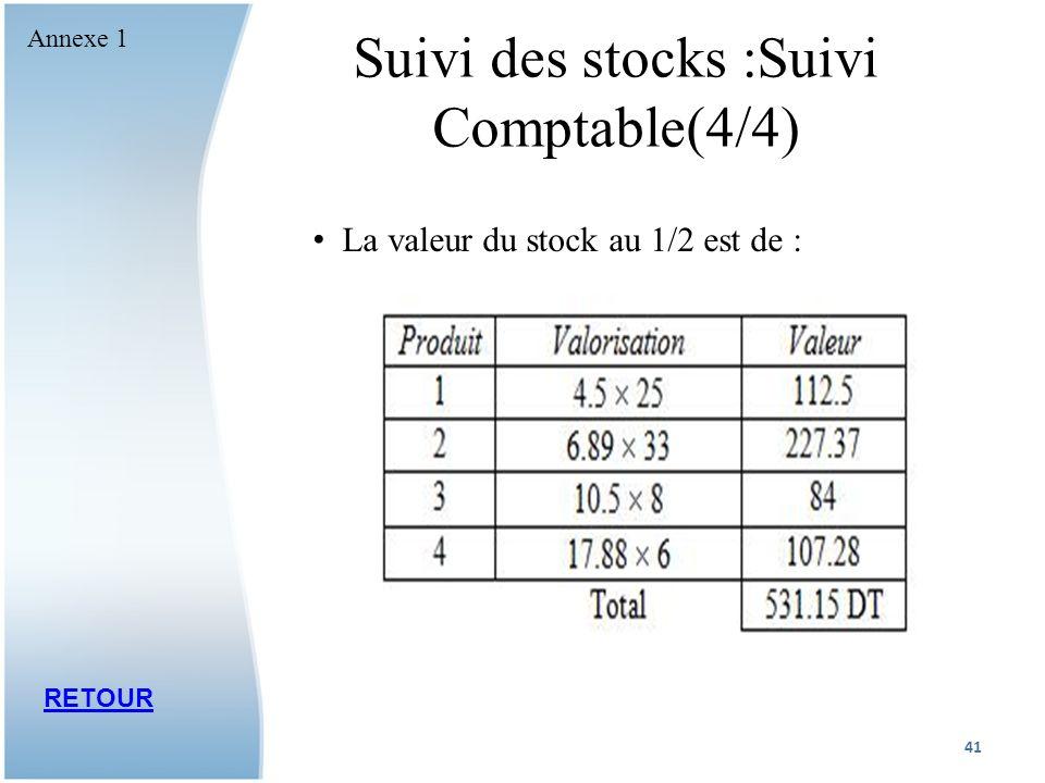 Suivi des stocks :Suivi Comptable(4/4)