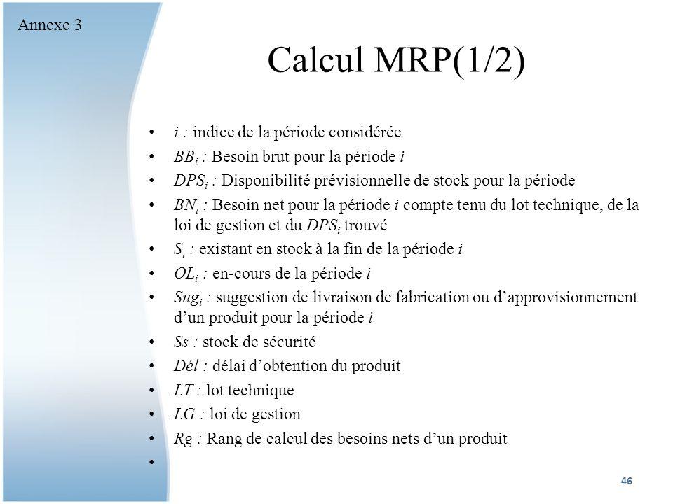 Calcul MRP(1/2) Annexe 3 i : indice de la période considérée