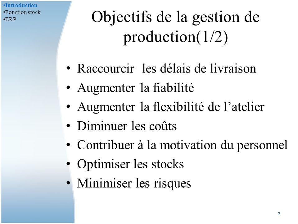 Objectifs de la gestion de production(1/2)