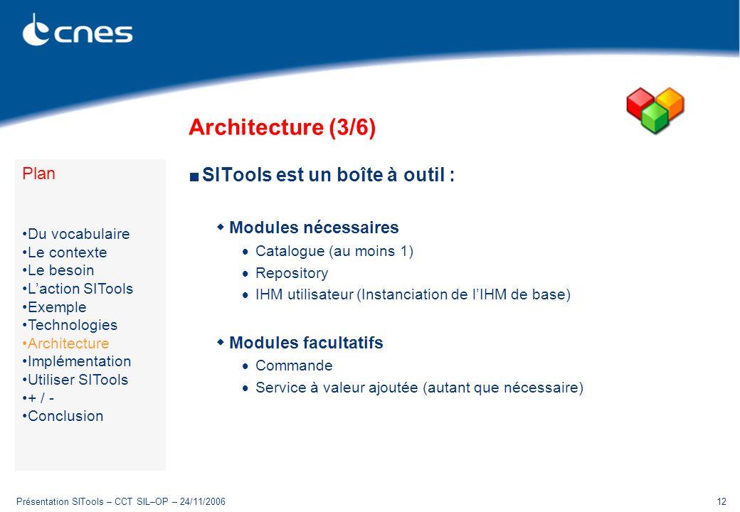 Architecture (3/6) SITools est un boîte à outil : Plan