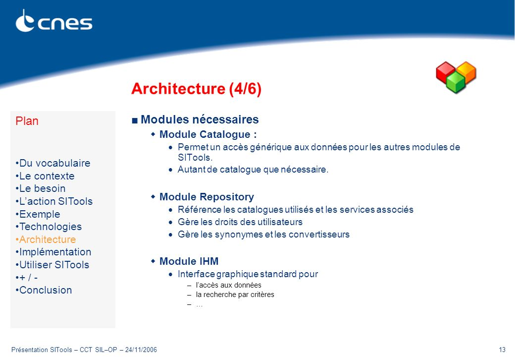 Architecture (4/6) Plan Modules nécessaires Module Catalogue :