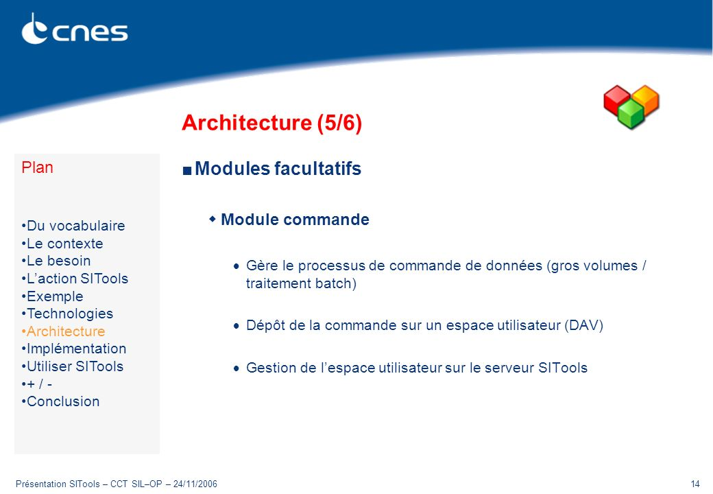 Architecture (5/6) Modules facultatifs Plan Module commande