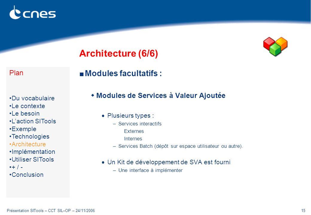 Architecture (6/6) Modules facultatifs : Plan
