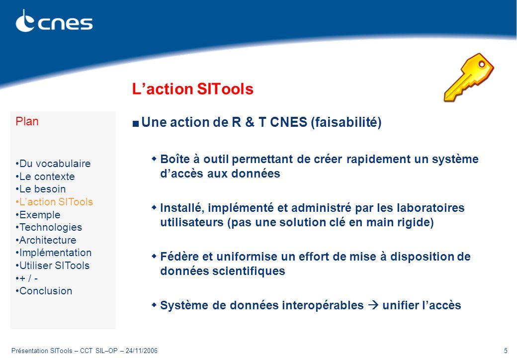 L'action SITools Une action de R & T CNES (faisabilité) Plan