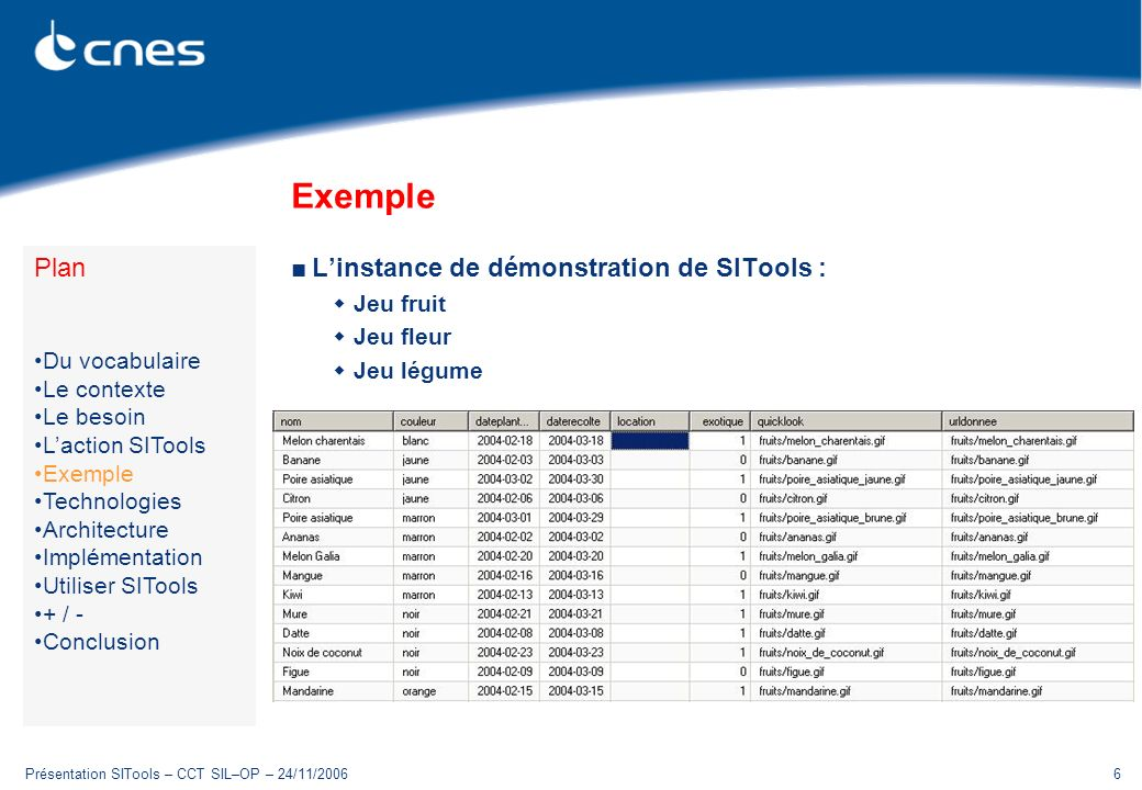 Exemple Plan L'instance de démonstration de SITools : Jeu fruit